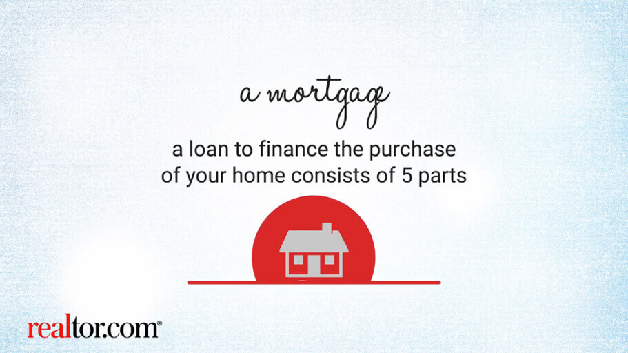 Basics Of The Mortgage Process